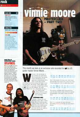 Jamie Humphries, Phil Hilborne - Vinnie Moore Masterclass. Part 2